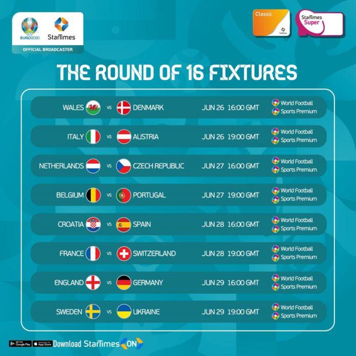 Euro head to knockout